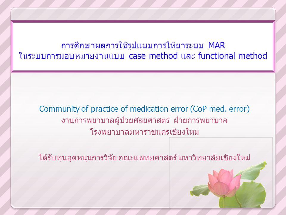 Community of practice of medication error (CoP med. error) งานการพยาบาลผู้ป่วยศัลยศาสตร์ ฝ่ายการพยาบาล โรงพยาบาลมหาราชนครเชียงใหม่ การศึกษาผลการใช้รูป