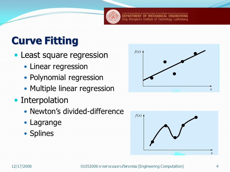 Reviews for Midterm  Least Square Regression  Linear Regression  Polynomial Regression  Multiple Linear Regression 12/17/200801052006 การคำนวณทางวิศวกรรม (Engineering Computation)25