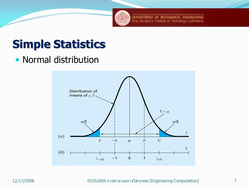 Simple Statistics  Normal distribution 12/17/200801052006 การคำนวณทางวิศวกรรม (Engineering Computation)7