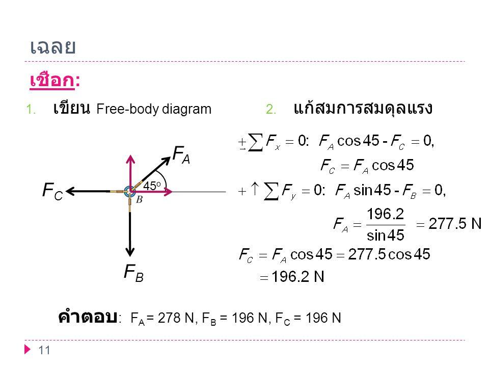 เฉลย 11 1.เขียน Free-body diagram เชือก : 2.