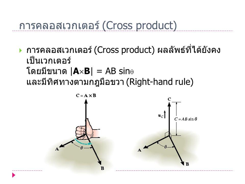 การคลอสเวกเตอร์ (Cross product)  การคลอสเวกเตอร์ (Cross product) ผลลัพธ์ที่ได้ยังคง เป็นเวกเตอร์ โดยมีขนาด |A  B| = AB sin  และมีทิศทางตามกฎมือขวา (Right-hand rule)