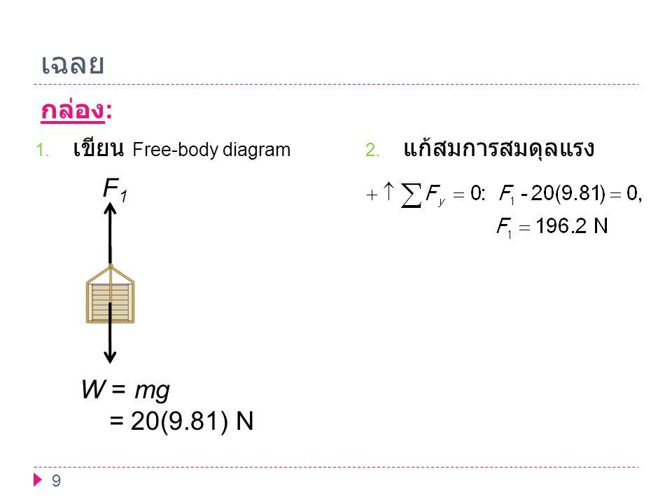 เฉลย 9 1. เขียน Free-body diagram W = mg = 20(9.81) N F1F1 กล่อง : 2. แก้สมการสมดุลแรง