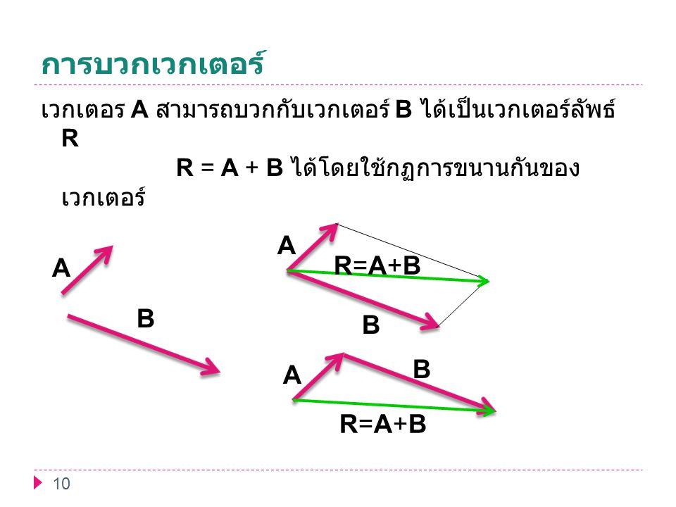 การบวกเวกเตอร์ 10 เวกเตอร A สามารถบวกกับเวกเตอร์ B ได้เป็นเวกเตอร์ลัพธ์ R R = A + B ได้โดยใช้กฏการขนานกันของ เวกเตอร์ A B A B R=A+BR=A+B A B R=A+BR=A+