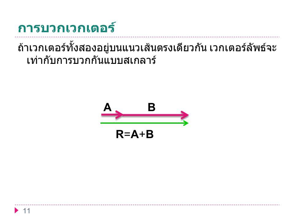 การบวกเวกเตอร์ 11 ถ้าเวกเตอร์ทั้งสองอยู่บนแนวเส้นตรงเดียวกัน เวกเตอร์ลัพธ์จะ เท่ากับการบวกกันแบบสเกลาร์ AB R=A+BR=A+B
