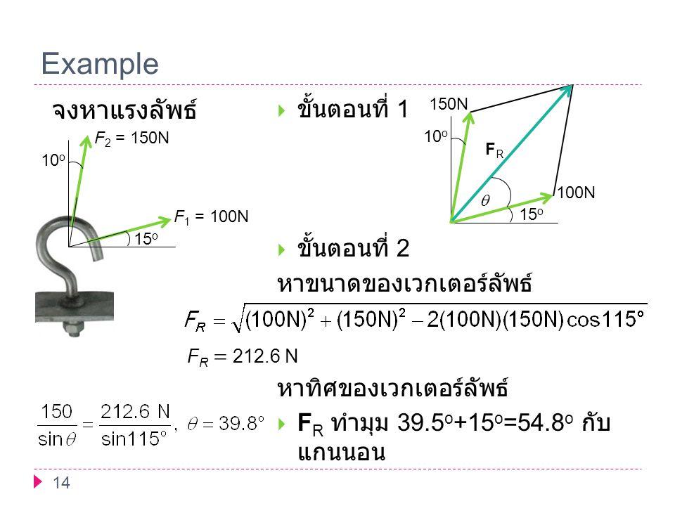 Example 14  ขั้นตอนที่ 1  ขั้นตอนที่ 2 หาขนาดของเวกเตอร์ลัพธ์ หาทิศของเวกเตอร์ลัพธ์  F R ทำมุม 39.5 o +15 o =54.8 o กับ แกนนอน 10 o 15 o F 1 = 100N