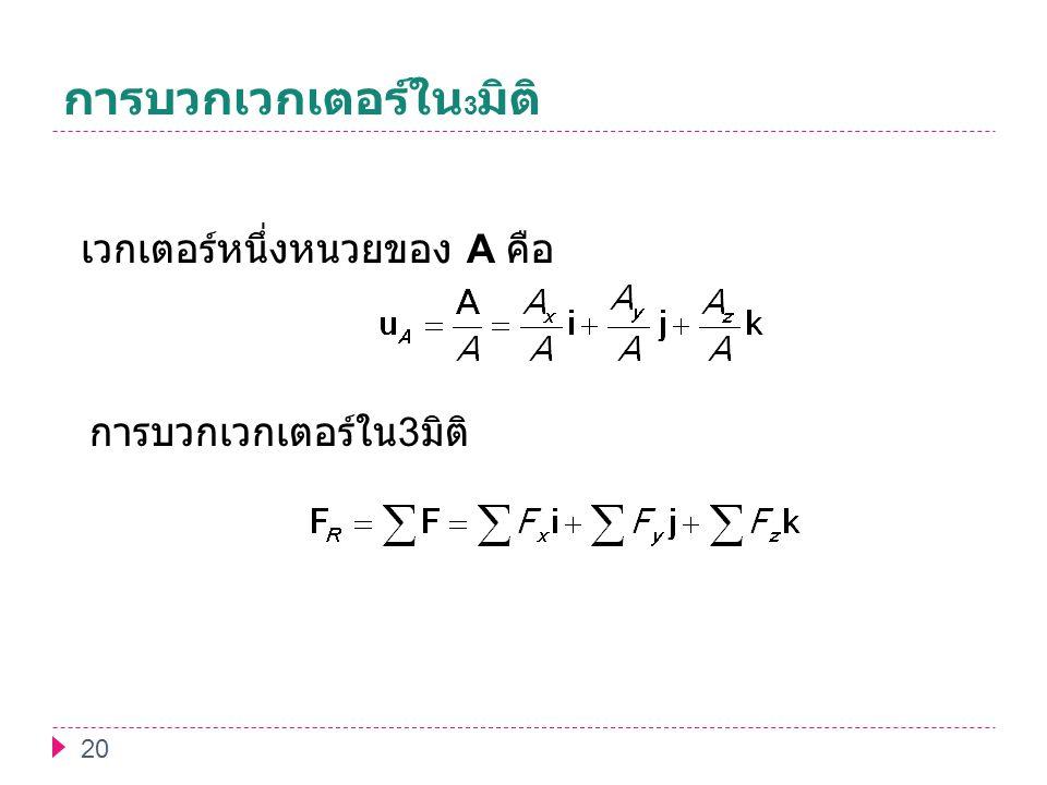 การบวกเวกเตอร์ใน 3 มิติ 20 เวกเตอร์หนึ่งหนวยของ A คือ การบวกเวกเตอร์ใน 3 มิติ