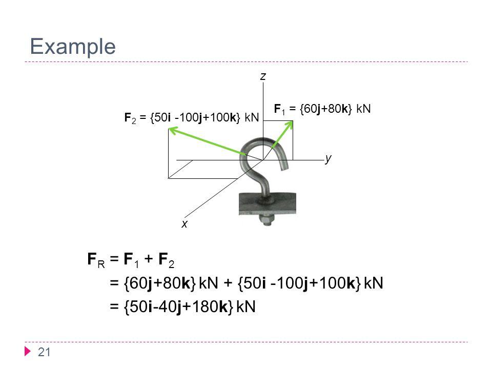 Example 21 F R = F 1 + F 2 = {60j+80k} kN + {50i -100j+100k} kN = {50i-40j+180k} kN x y F 2 = {50i -100j+100k} kN z F 1 = {60j+80k} kN