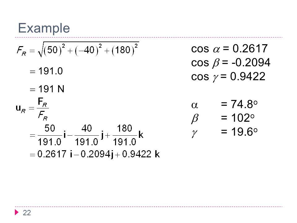 Example 22  191.0  191 N cos  = 0.2617 cos  = -0.2094 cos  = 0.9422  = 74.8 o  = 102 o  = 19.6 o
