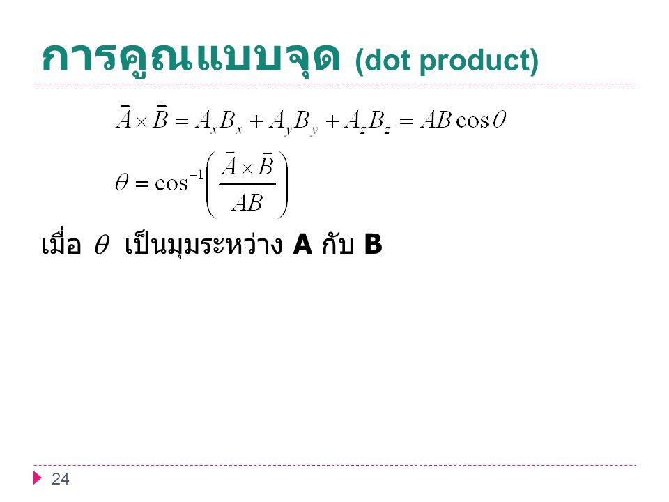 การคูณแบบจุด (dot product) 24 เมื่อ  เป็นมุมระหว่าง A กับ B