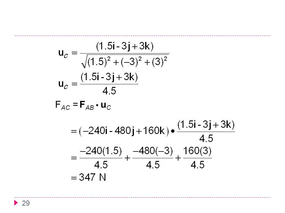 29 F AC = F AB  u C