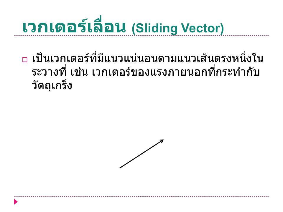 เวกเตอร์เลื่อน (Sliding Vector)  เป็นเวกเตอร์ที่มีแนวแน่นอนตามแนวเส้นตรงหนึ่งใน ระวางที่ เช่น เวกเตอร์ของแรงภายนอกที่กระทำกับ วัตถุเกร็ง