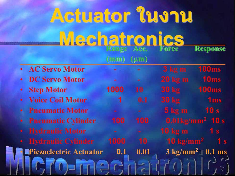 Actuator ในงาน Mechatronics Range Acc. Force Response (mm) (  m) (mm) (  m) •AC Servo Motor-- 3 kg m 100ms •DC Servo Motor--20 kg m 10ms •Step Motor