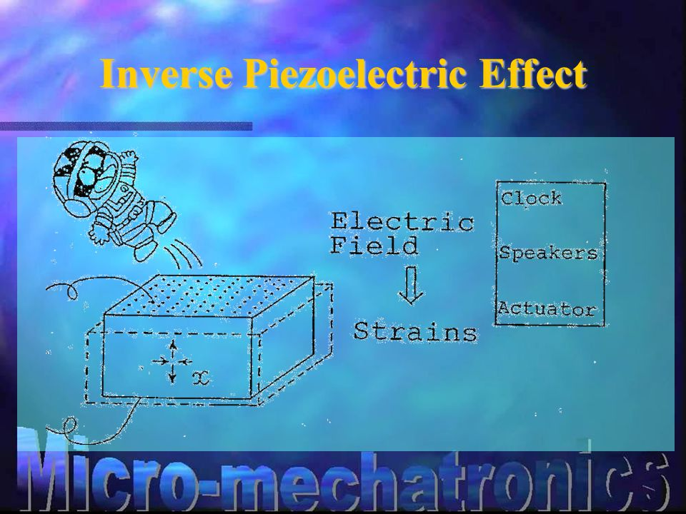 Inverse Piezoelectric Effect