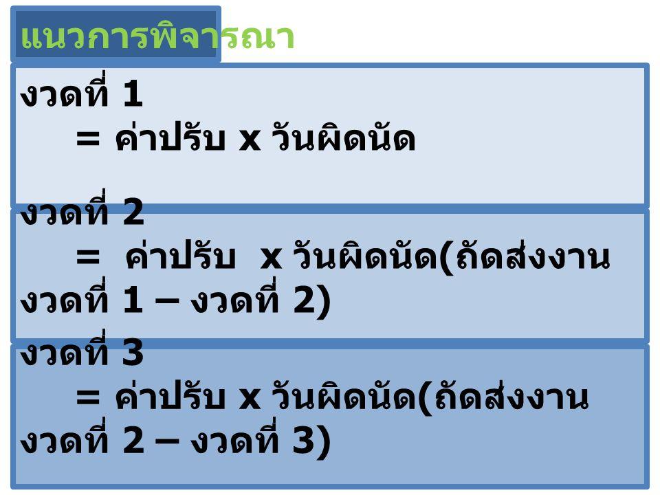งวดที่ 1 = ค่าปรับ x วันผิดนัด แนวการพิจารณา งวดที่ 2 = ค่าปรับ x วันผิดนัด ( ถัดส่งงาน งวดที่ 1 – งวดที่ 2) งวดที่ 3 = ค่าปรับ x วันผิดนัด ( ถัดส่งงา