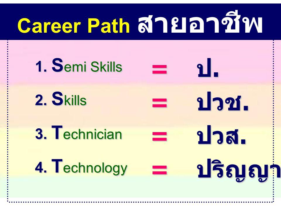 1.S emi Skills 2. S kills 3. T echnician 4. T echnology = ป.