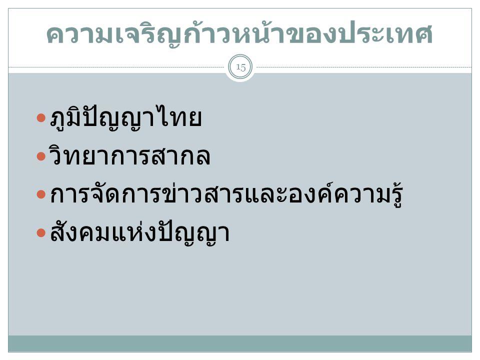 ความเจริญก้าวหน้าของประเทศ  ภูมิปัญญาไทย  วิทยาการสากล  การจัดการข่าวสารและองค์ความรู้  สังคมแห่งปัญญา 15
