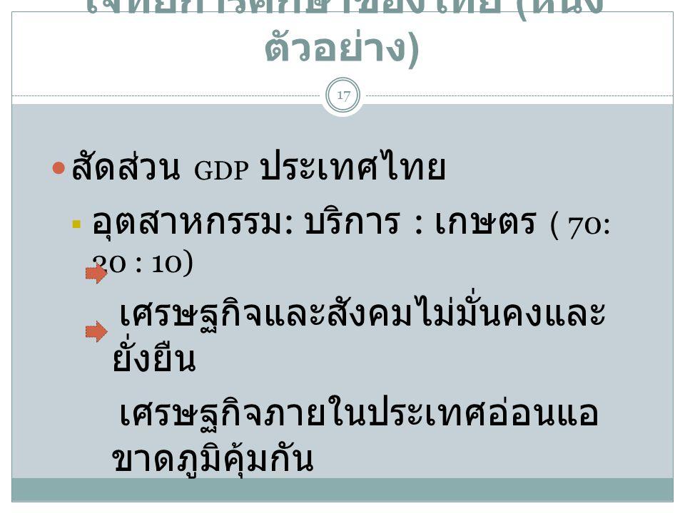โจทย์การศึกษาของไทย ( หนึ่ง ตัวอย่าง )  สัดส่วน GDP ประเทศไทย  อุตสาหกรรม : บริการ : เกษตร ( 70: 20 : 10) เศรษฐกิจและสังคมไม่มั่นคงและ ยั่งยืน เศรษฐ