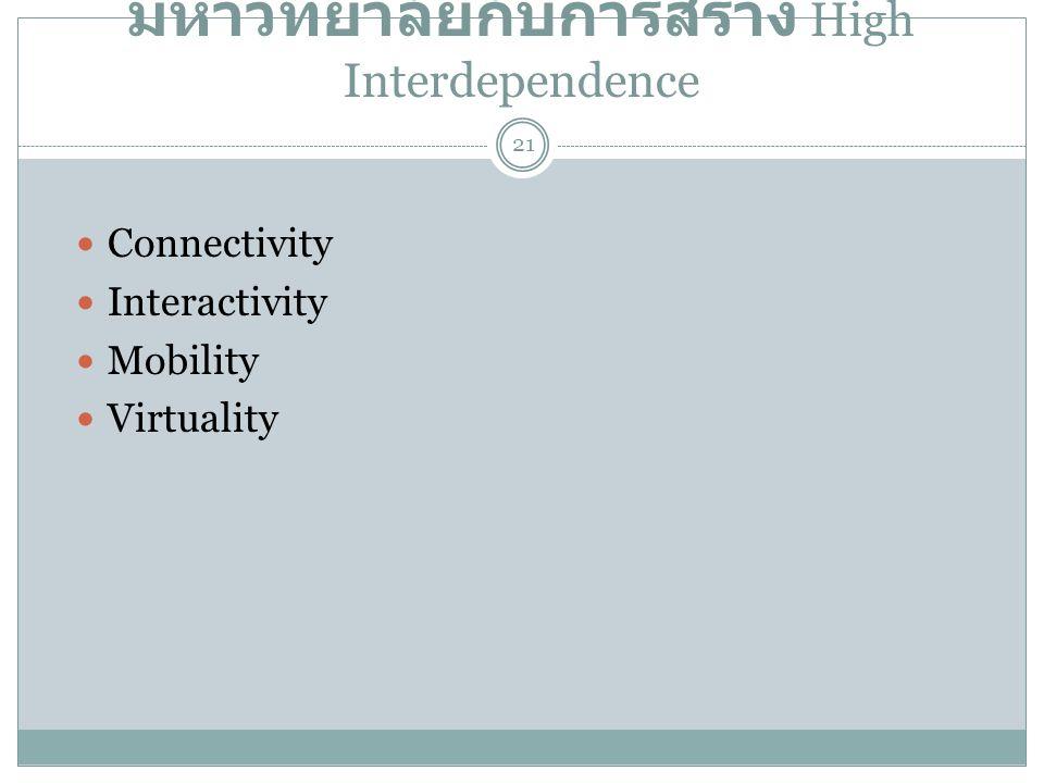 มหาวิทยาลัยกับการสร้าง High Interdependence  Connectivity  Interactivity  Mobility  Virtuality 21