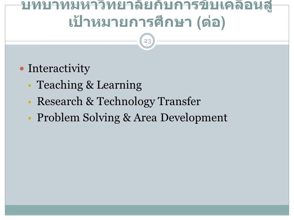 บทบาทมหาวิทยาลัยกับการขับเคลื่อนสู่ เป้าหมายการศึกษา ( ต่อ )  Interactivity  Teaching & Learning  Research & Technology Transfer  Problem Solving