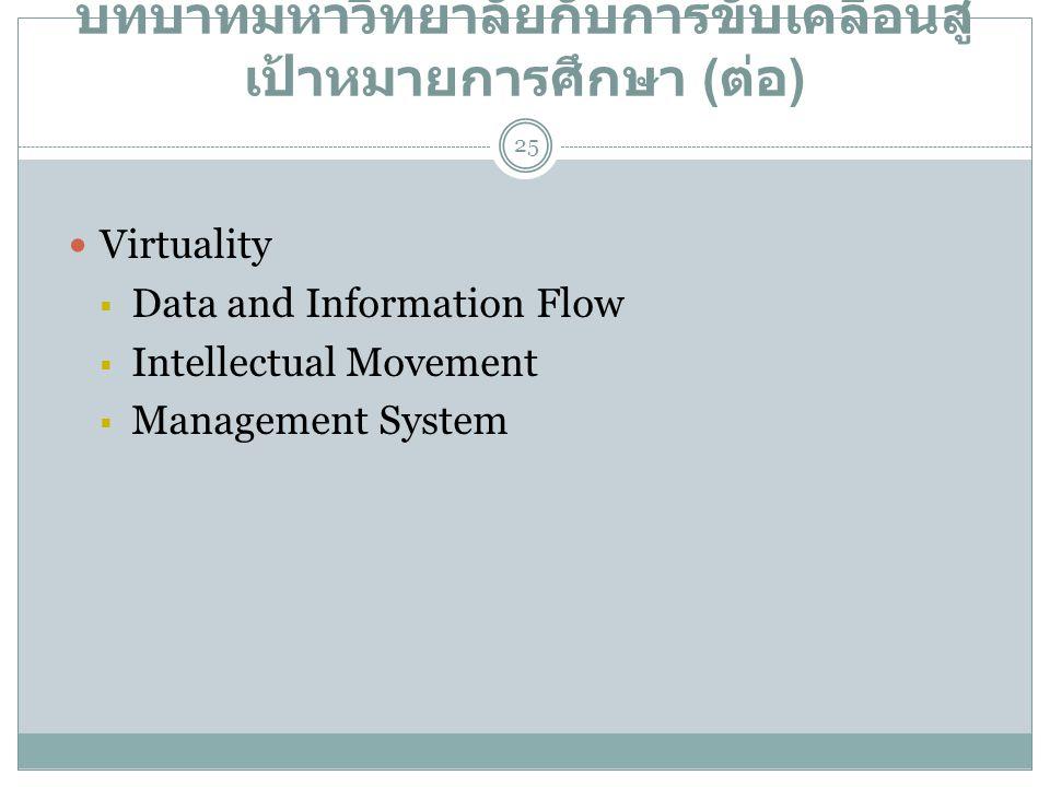 บทบาทมหาวิทยาลัยกับการขับเคลื่อนสู่ เป้าหมายการศึกษา ( ต่อ )  Virtuality  Data and Information Flow  Intellectual Movement  Management System 25
