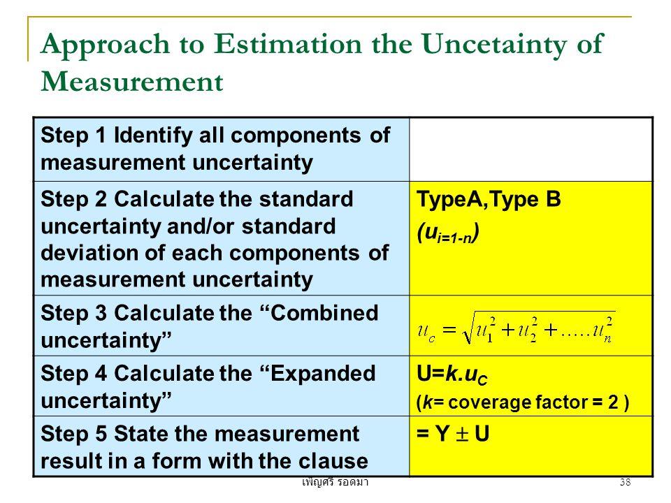 เพ็ญศรี รอดมา 38 Approach to Estimation the Uncetainty of Measurement Step 1 Identify all components of measurement uncertainty Step 2 Calculate the standard uncertainty and/or standard deviation of each components of measurement uncertainty TypeA,Type B (u i=1-n ) Step 3 Calculate the Combined uncertainty Step 4 Calculate the Expanded uncertainty U=k.u C (k= coverage factor = 2 ) Step 5 State the measurement result in a form with the clause = Y  U