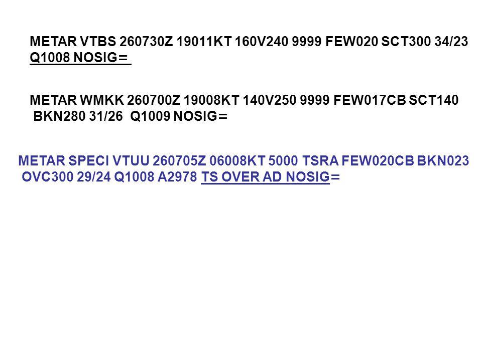 METAR VTBS 260730Z 19011KT 160V240 9999 FEW020 SCT300 34/23 Q1008 NOSIG= METAR SPECI VTUU 260705Z 06008KT 5000 TSRA FEW020CB BKN023 OVC300 29/24 Q1008