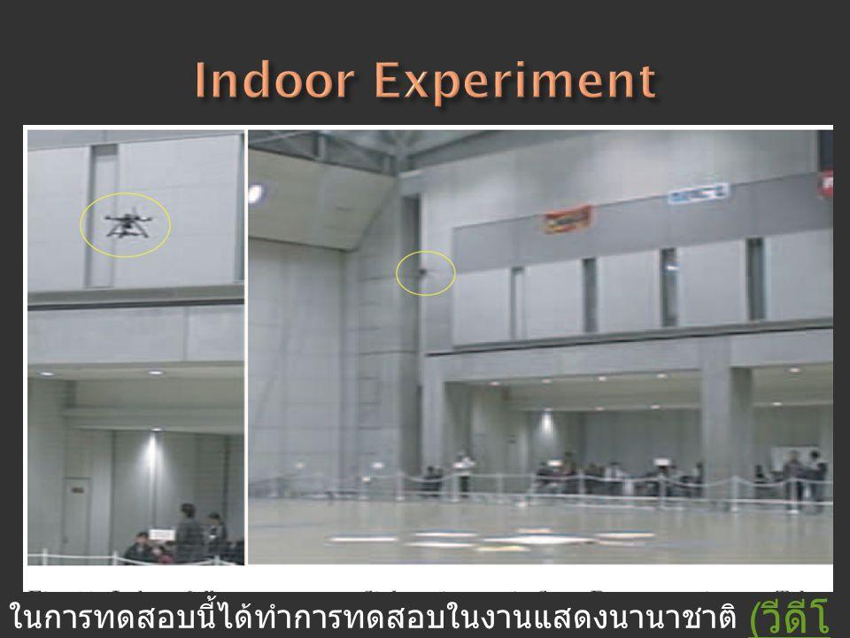 ในการทดสอบนี้ได้ทำการทดสอบในงานแสดงนานาชาติ Tokyo Big Sight ( วีดีโ อ )