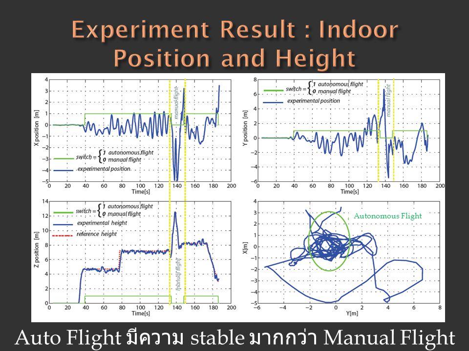 Auto Flight มีความ stable มากกว่า Manual Flight Autonomous Flight