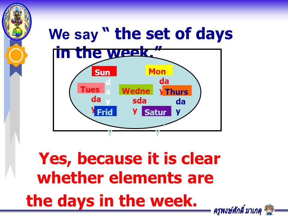 "We say "" the set of days in the week."" Yes, because it is clear whether elements are the days in the week. Sun d a y Mon da y Tues da y Wedne sda y Th"
