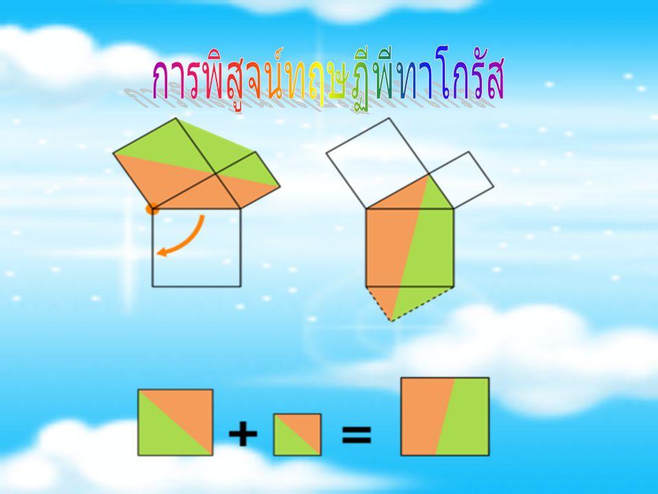 ทฤษฎีบทพีทาโกรัส กล่าวไว้ว่า ผลรวมของพื้นที่ของรูปสี่เหลี่ยมจัตุรัสบน ด้านประกอบมุมฉากทั้งสอง จะเท่ากับ พื้นที่ของรูปสี่เหลี่ยมจัตุรัสบนด้านตรงข้าม มุมฉาก
