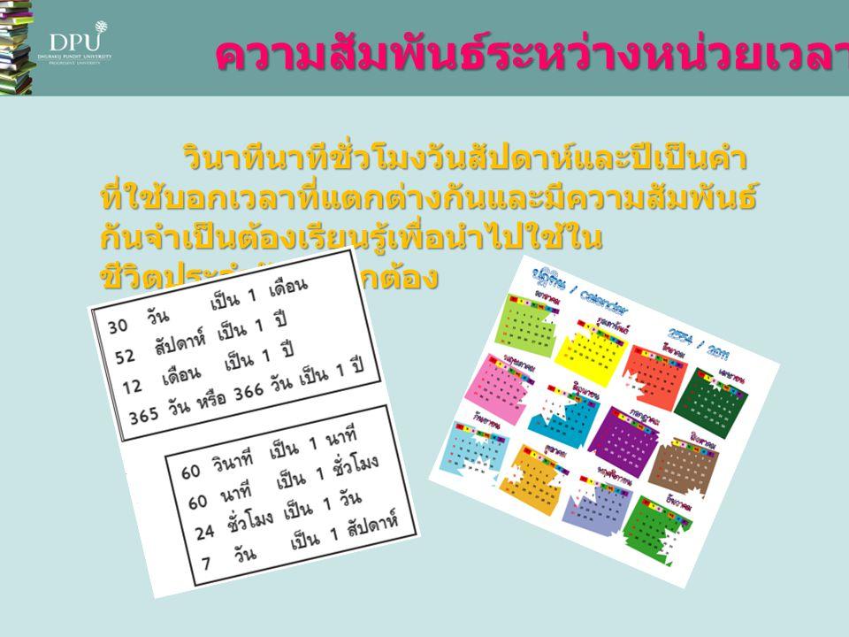 แหล่งอ้างอิง - http://www.dpu.ac.th/techno/power point_template.php - http://pa- inta.blogspot.com/2010/10/blog- post.html - http://mykakuk.com/ - httP://www.watsadet.ac.th/ - httP://www.watsadet.ac.th/