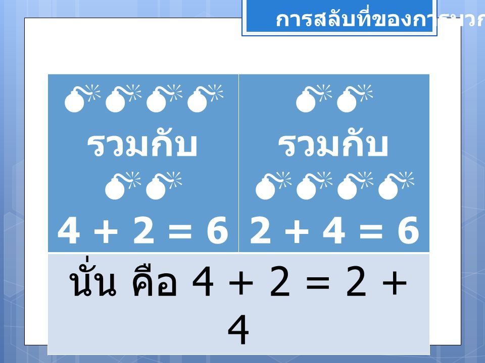 การสลับที่ของการบวก  รวมกับ  4 + 2 = 6  รวมกับ  2 + 4 = 6 นั่น คือ 4 + 2 = 2 + 4