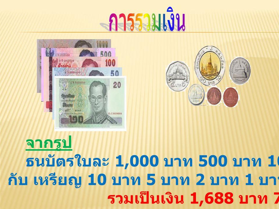 จากรูป ธนบัตรใบละ 1,000 บาท 500 บาท 100 บาท 50 บาท 20 บาท กับ เหรียญ 10 บาท 5 บาท 2 บาท 1 บาท 50 สตางค์ 25 สตางค์ รวมเป็นเงิน 1,688 บาท 75 สตางค์