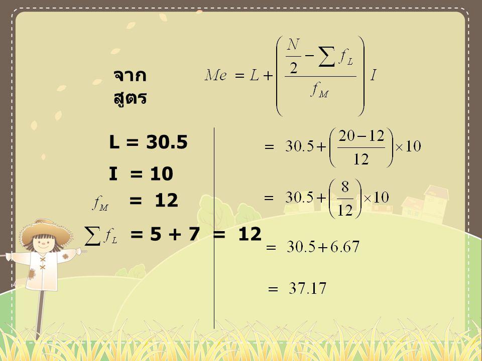 จาก สูตร L = 30.5 = 5 + 7 = 12 I = 10 = 12