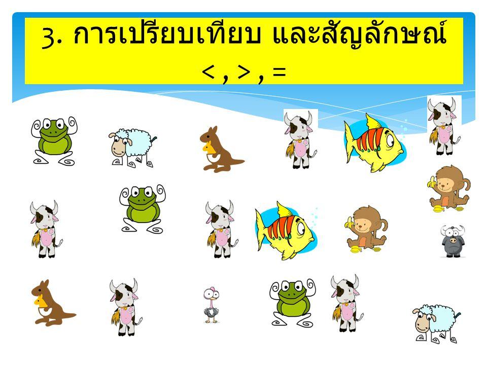 ควาย 1 ตัว วัว 5 ตัว ปลา 2 ตัว ลิง 2 ตัว กบ 3 ตัว นกกระจอกเทศ 1 ตัว จิงโจ้ 4 ตัว แกะ 2 ตัว น้อยกว่า, < มากกว่า, > น้อยกว่า, < เท่ากับ, = Mr.