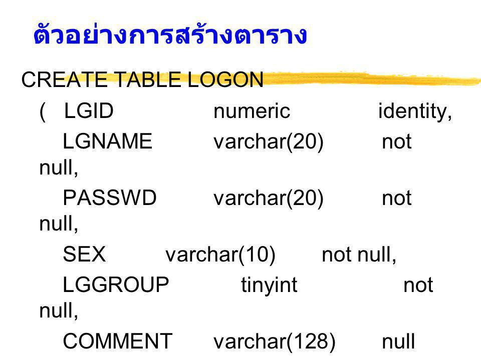 ตัวอย่างการสร้างตาราง CREATE TABLE LOGON ( LGID numeric identity, LGNAME varchar(20) not null, PASSWD varchar(20) not null, SEXvarchar(10) not null, LGGROUP tinyint not null, COMMENT varchar(128) null constraint PK_LOGON primary key (LGID) )