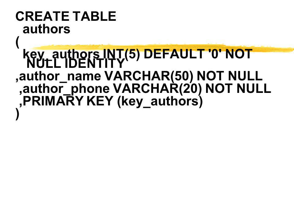CREATE TABLE authors ( key_authors INT(5) DEFAULT '0' NOT NULL IDENTITY,author_name VARCHAR(50) NOT NULL,author_phone VARCHAR(20) NOT NULL,PRIMARY KEY