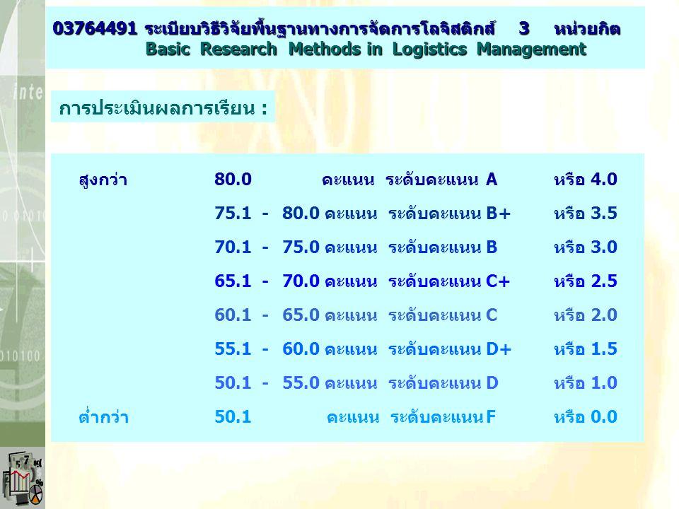 การประเมินผลการเรียน : สูงกว่า80.0 คะแนน ระดับคะแนนAหรือ 4.0 75.1 - 80.0 คะแนน ระดับคะแนนB+หรือ 3.5 70.1 - 75.0 คะแนน ระดับคะแนนBหรือ 3.0 65.1 - 70.0 คะแนน ระดับคะแนนC+หรือ 2.5 60.1 - 65.0 คะแนน ระดับคะแนนCหรือ 2.0 55.1 - 60.0 คะแนน ระดับคะแนนD+ หรือ 1.5 50.1 - 55.0 คะแนน ระดับคะแนนDหรือ 1.0 ต่ำกว่า50.1 คะแนน ระดับคะแนนFหรือ 0.0 03764491 ระเบียบวิธีวิจัยพื้นฐานทางการจัดการโลจิสติกส์ 3 หน่วยกิต Basic Research Methods in Logistics Management Basic Research Methods in Logistics Management