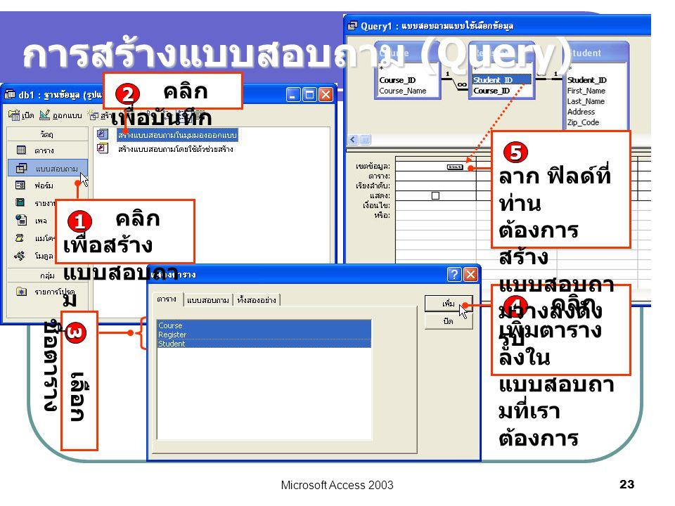 Microsoft Access 2003 23 การสร้างแบบสอบถาม (Query) คลิก เพื่อสร้าง แบบสอบถา ม 1 คลิก เพื่อบันทึก 2 คลิก เพิ่มตาราง ลงใน แบบสอบถา มที่เรา ต้องการ 4 เลื
