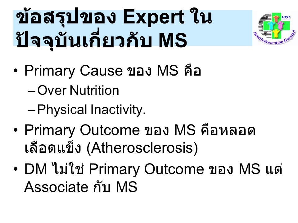 ข้อสรุปของ Expert ใน ปัจจุบันเกี่ยวกับ MS •Primary Cause ของ MS คือ –Over Nutrition –Physical Inactivity. •Primary Outcome ของ MS คือหลอด เลือดแข็ง (A