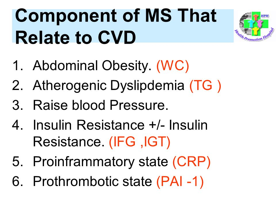 Component of MS That Relate to CVD 1.Abdominal Obesity.