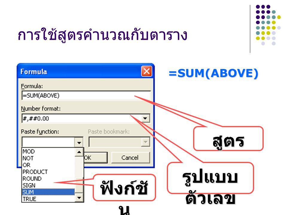 การใช้สูตรคำนวณกับตาราง สูตร รูปแบบ ตัวเลข ฟังก์ชั น =SUM(ABOVE)