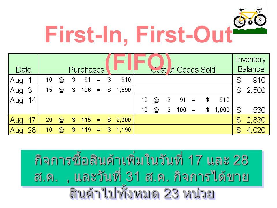 First-In, First-Out (FIFO) ต้นทุนของสินค้าที่ขาย ณ 14 ส. ค. เท่ากับ 1,970.- และมีสินค้าคงเหลือเท่ากับ 530.- (5 คัน )
