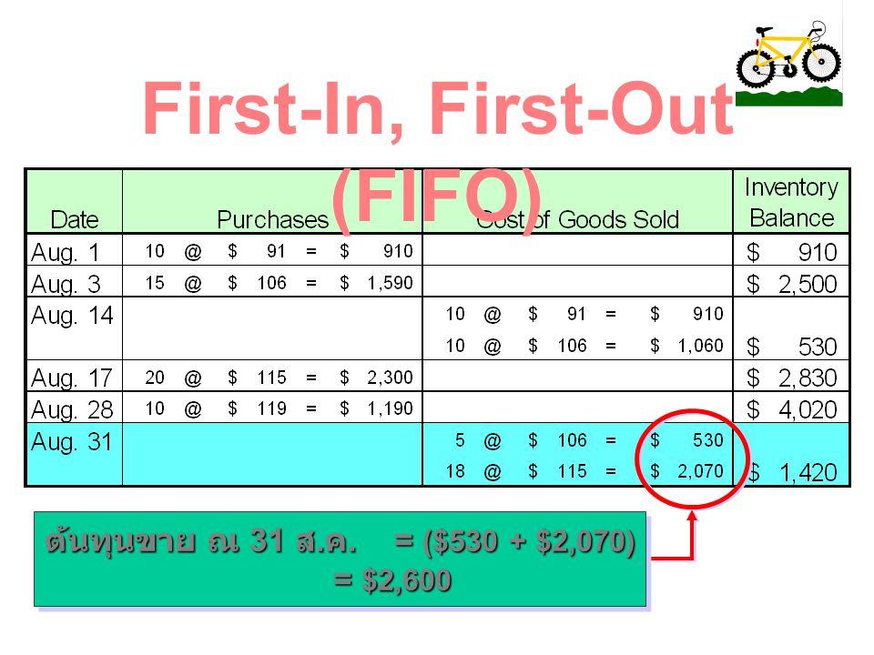 กิจการซื้อสินค้าเพิ่มในวันที่ 17 และ 28 ส. ค., และวันที่ 31 ส. ค. กิจการได้ขาย สินค้าไปทั้งหมด 23 หน่วย First-In, First-Out (FIFO)