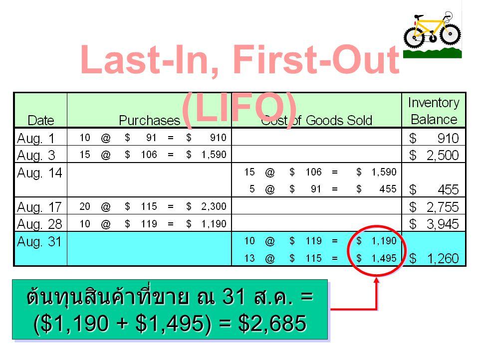 ซื้อสินค้าเพิ่มในวันที่ 17 และ 28 ส. ค. และในวันที่ 31 ส.. กิจการได้ขาย สินค้าไป 23 ชิ้น Last-In, First-Out (LIFO)