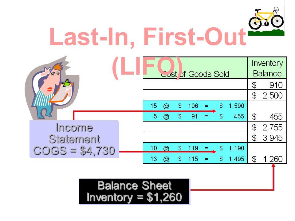 ต้นทุนสินค้าที่ขาย ณ 31 ส. ค. = ($1,190 + $1,495) = $2,685