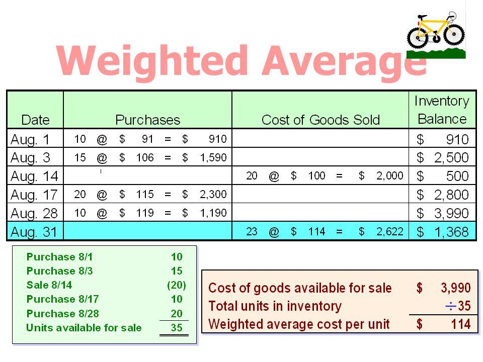 ซื้อสินค้าเพิ่มในวันที่ 17 และ 28 ส. ค. และในวันที่ 31 ส.. กิจการได้ขาย สินค้าไป 23 ชิ้น