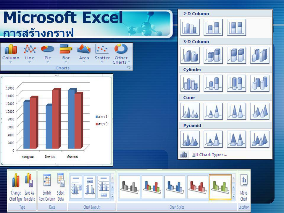 Microsoft Excel การสร้างกราฟ