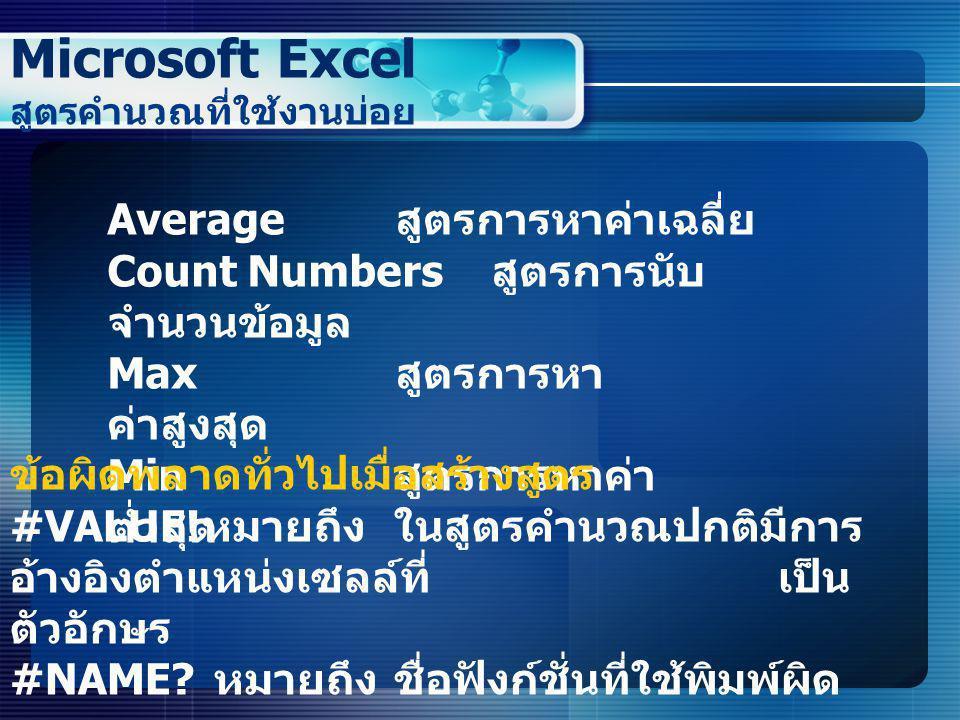 Microsoft Excel สูตรคำนวณที่ใช้งานบ่อย Average สูตรการหาค่าเฉลี่ย Count Numbers สูตรการนับ จำนวนข้อมูล Max สูตรการหา ค่าสูงสุด Min สูตรการหาค่า ต่ำสุด
