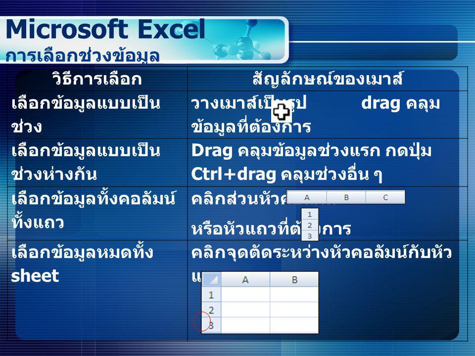 Microsoft Excel การเลือกช่วงข้อมูล วิธีการเลือกสัญลักษณ์ของเมาส์ เลือกข้อมูลแบบเป็น ช่วง วางเมาส์เป็นรูป drag คลุม ข้อมูลที่ต้องการ เลือกข้อมูลแบบเป็น
